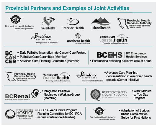 BC CPC Provincial Partners