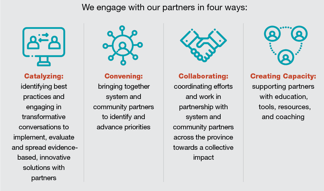 Engaging our Partners
