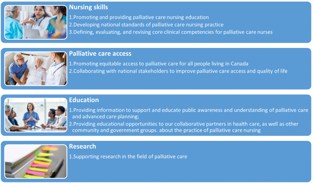 Breaking news: Canadian Palliative Care Nursing Association launches in January 2021